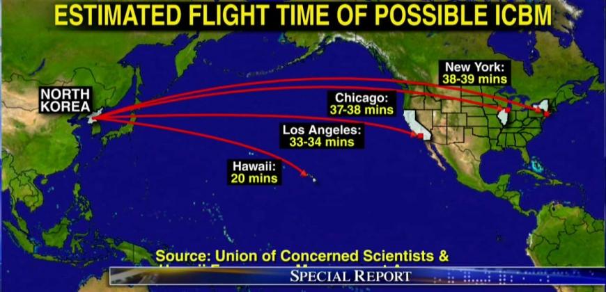 YURT İÇİ/ YURT DIŞI Uçakla Kaç Saat Sürüyor? – Stratus Havacılık